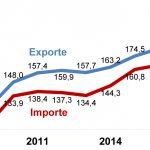 Außenhandelsreport 2017