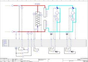 Makros für die Gebäudeautomatisierung
