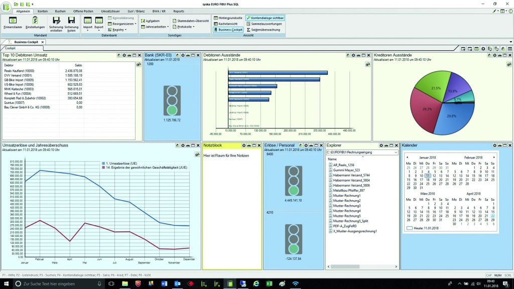 Eine graphische Übersicht macht die Ergebnisse auf einen Blick vergleichbar (Bild: Syska GmbH)