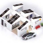 Fehr mit eigener Online-Datenbank Smart Home / Smart Building