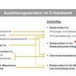 Novellierung der Ausbildungsverordnung im E-Handwerk