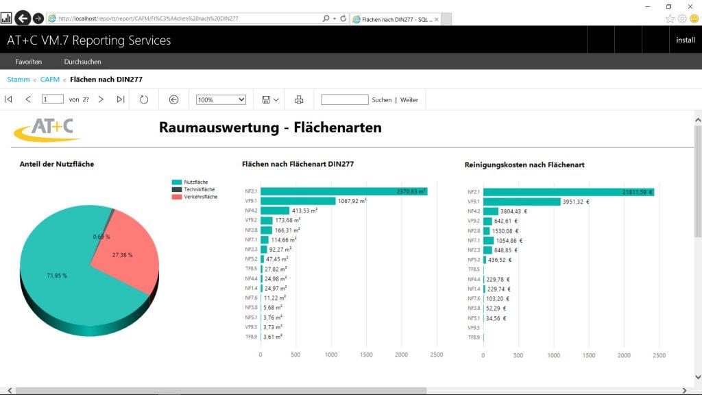 'Webportal für Auswertungen' (Bild: AT+C EDV GmbH)
