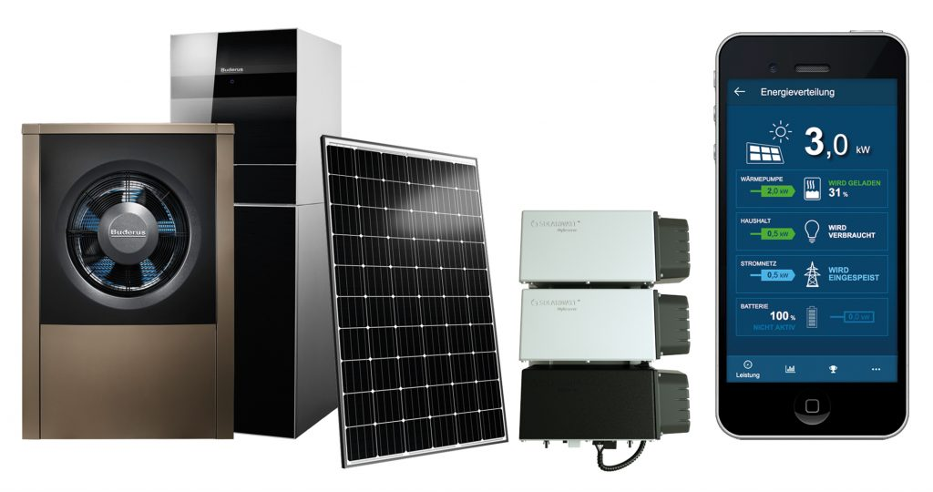 Größtmögliche Unabhängigkeit von der Strompreisentwicklung und niedrigste Energieverbrauchskosten: System aus Wärmepumpe, PV-Anlage und Stromspeicher. (Bild: Buderus)