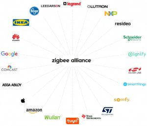 (Bild: ZigBee Alliance)