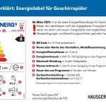 Neues Energielabel ab März 2021
