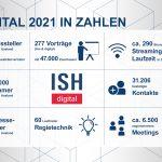 Abschlussbericht ISH Digital 2021