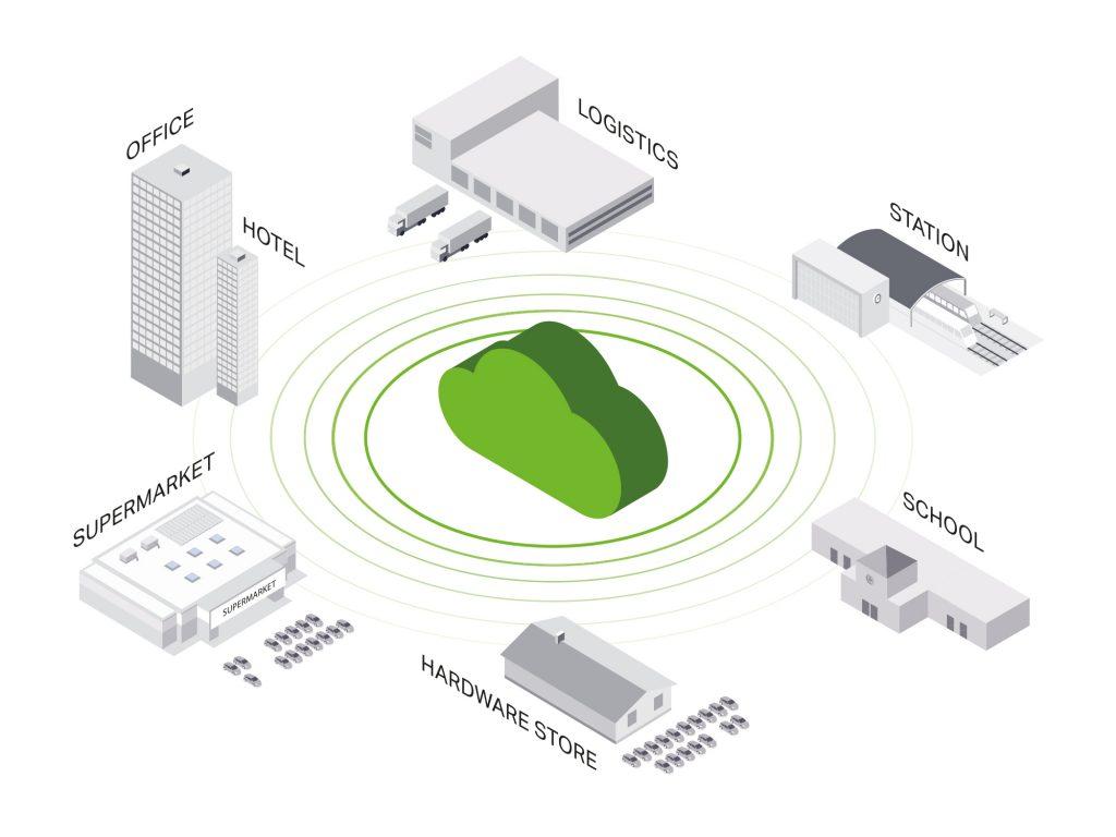 Über die Wago Cloud Building Operation and Control können alle für ein Gebäude oder für verteilte Liegenschaften relevanten Informationen verarbeitet und in Berichten zusammengefasst werden. (Bild: Wago Kontakttechnik GmbH & Co. KG)