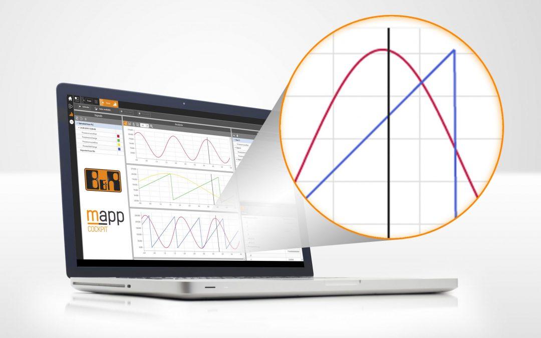 Präzise Maschinenanalyse mit Mapp Cockpit