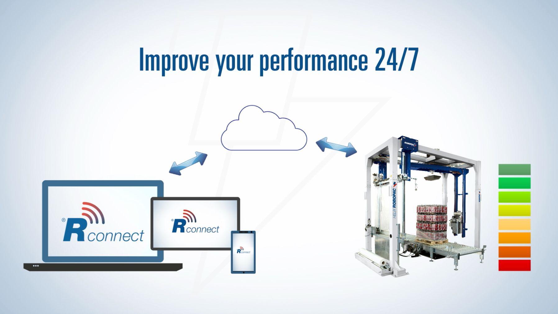 Remote-Überwachung mit Cloud-Service in Echtzeit