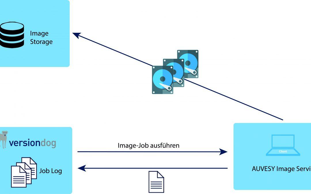 Versionsverwaltung als zentrales Werkzeug der Instandhaltung