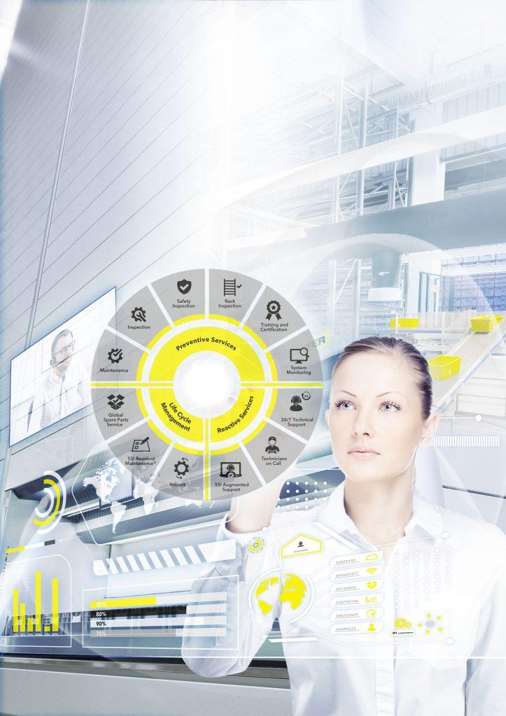 SSI Schäfer bietet ein breites Portfolio an Serviceleistungen unter Nutzung aktueller Technologien.