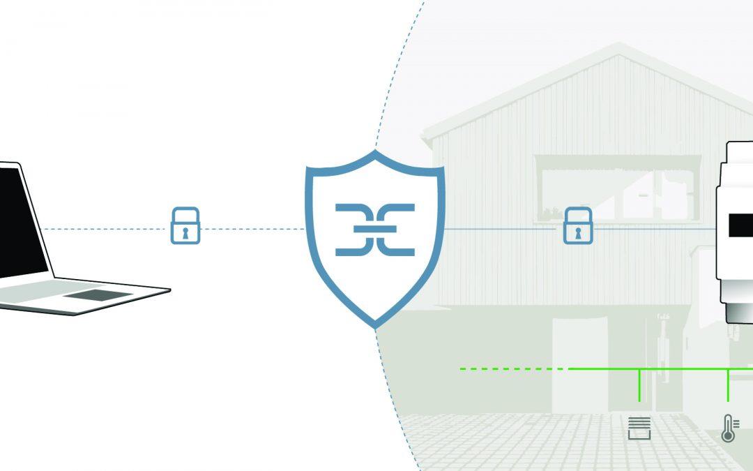 Sicherheit im Smart Building