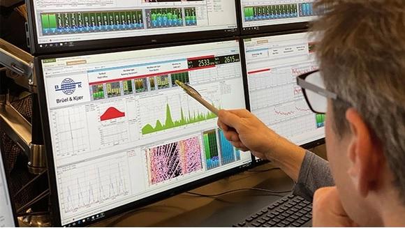 Echtzeitüberwachung und -Analyse für mehrere Benutzer