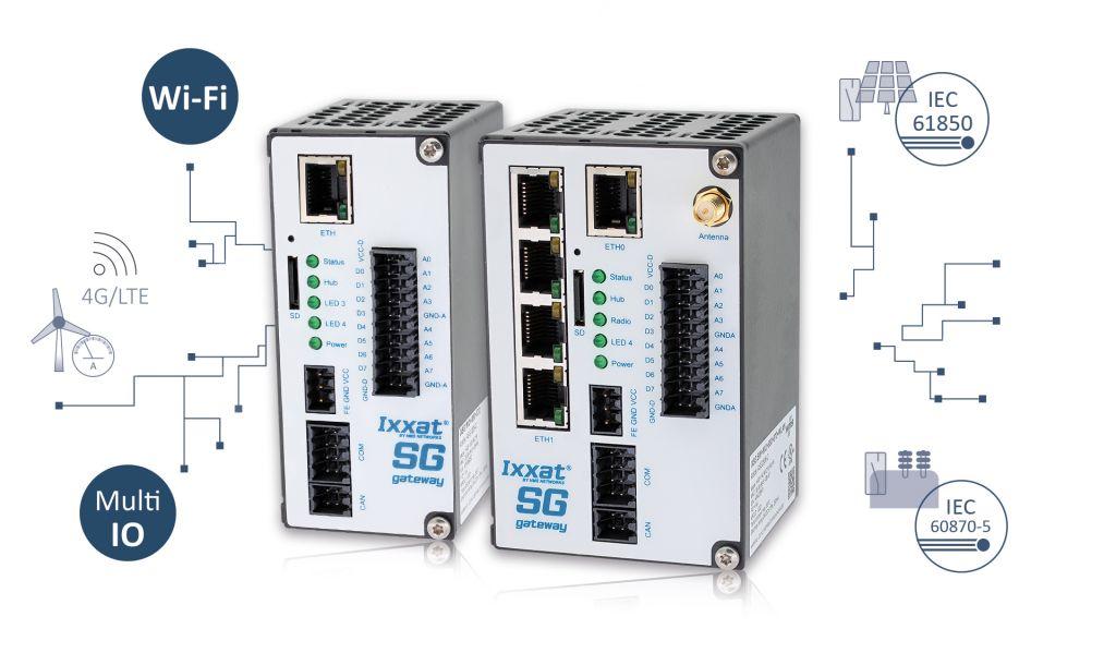 Multi-I/O- und WLAN-Unterstützung  für Smart-Grid-Gateways mit  IEC61850 und IEC60870.