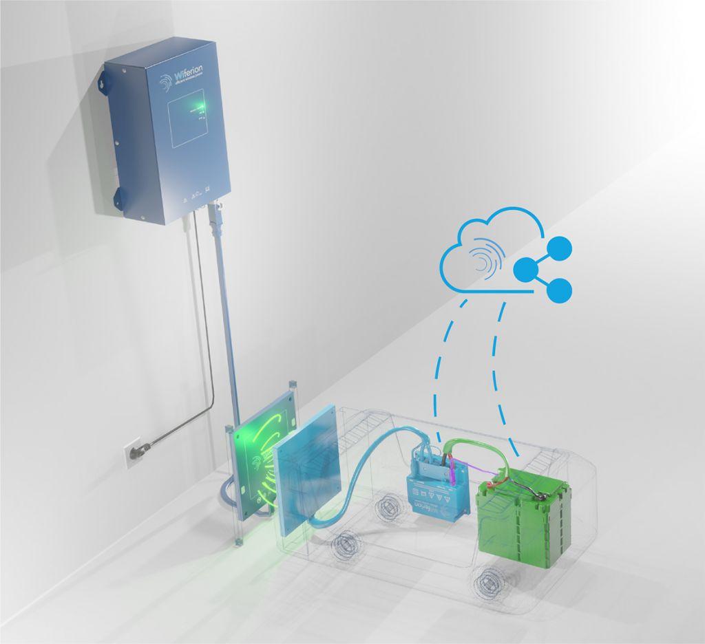 Die cloudbasierte Software etaHUB analysiert die Daten des Wiferion-Energiesystems, das aus dem Ladesystem und der Batterietechnologie besteht.