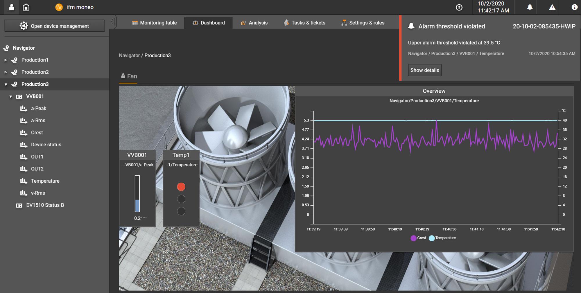 Echtzeit-Wartungsmodul für IFM-Plattform Moneo
