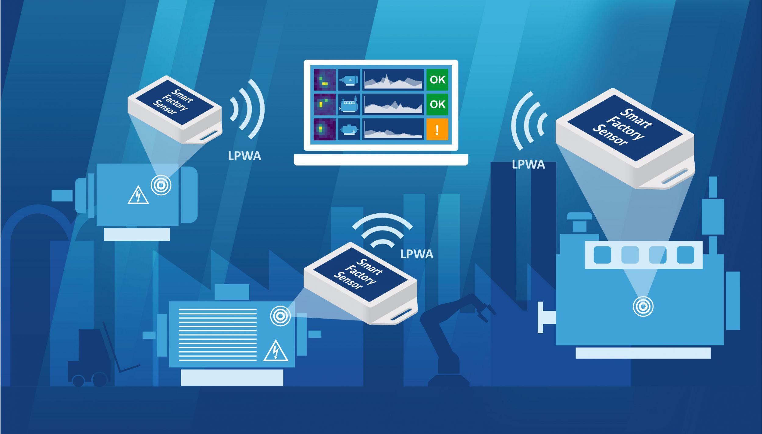 IoT-Monitoring per LPWA-Funkverbindung