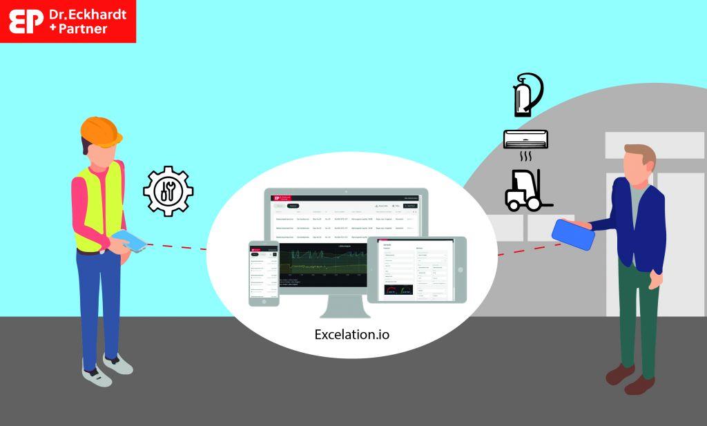Die Cloudlösung Excelation.io von Dr. Eckhardt + Partner übernimmt beim Instandhaltungs-Management die Aufgabenverteilung, Kontrolle, und Dokumentation sowie die nahtlose Kommunikation aller Beteiligten.