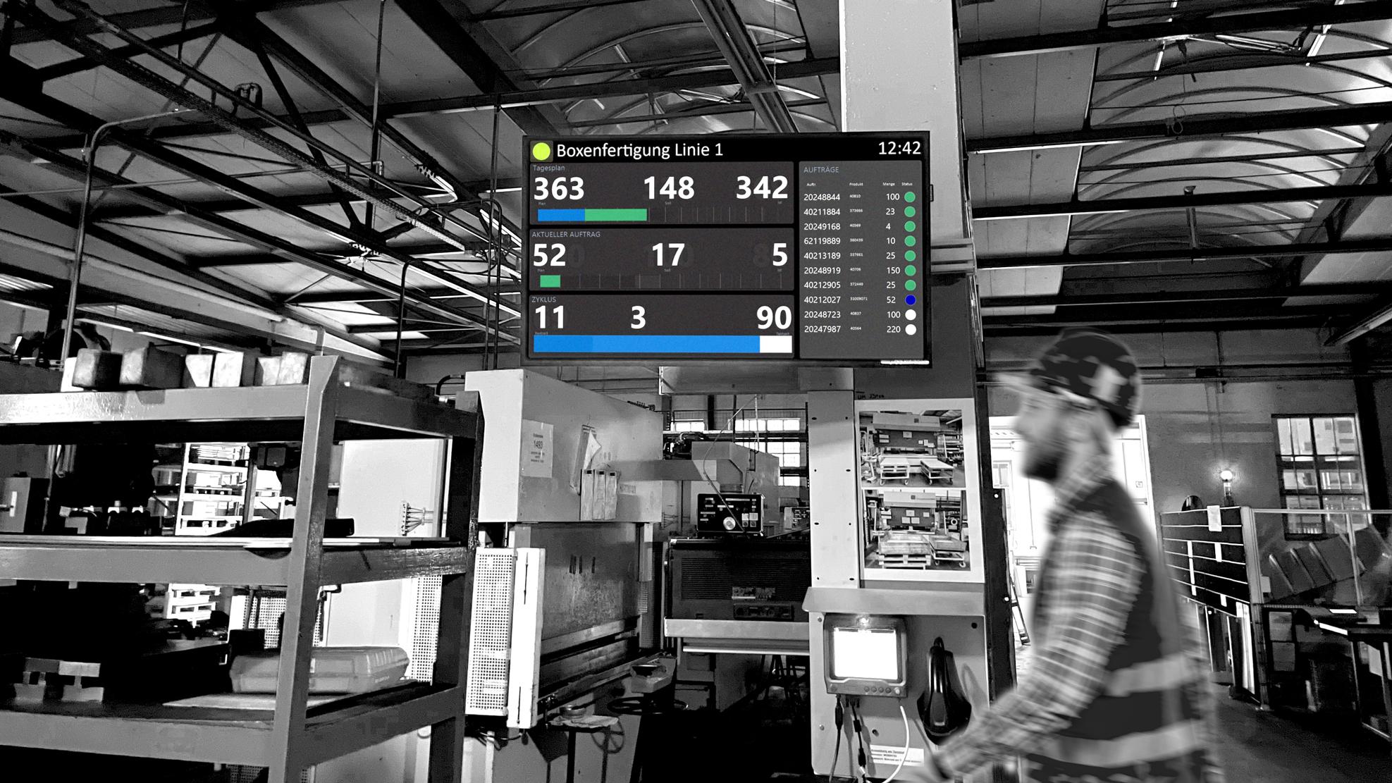 Verbesserte Roboterauslastung durch Visualisierung der Produktion