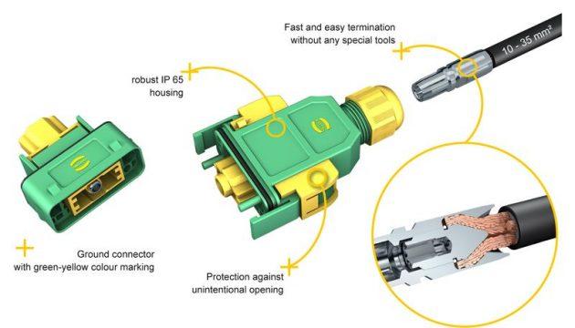 Schnell und einfach zu installieren: der Han GND-Steckverbinder.(Bild: Harting KGaA)