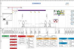 Regelschemas, Kabel- und Datenpunktlisten werden mithilfe der Disziplin Building Automation aus der WSCAD Suite erstellt. (Bild: WSCAD electronic GmbH)