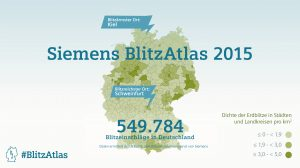 Die Deutschlandkarte zeigt die Städte und Landkreise mit der durchschnittlichen Anzahl der Blitzeinschläge pro Quadratkilometer. (Bild: Siemens AG)