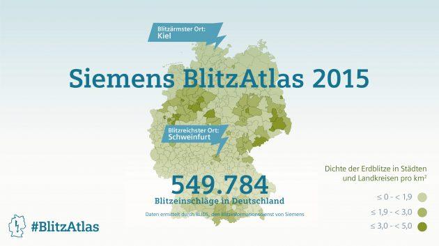 Schweinfurt ist Deutschlands Blitz-Hauptstadt