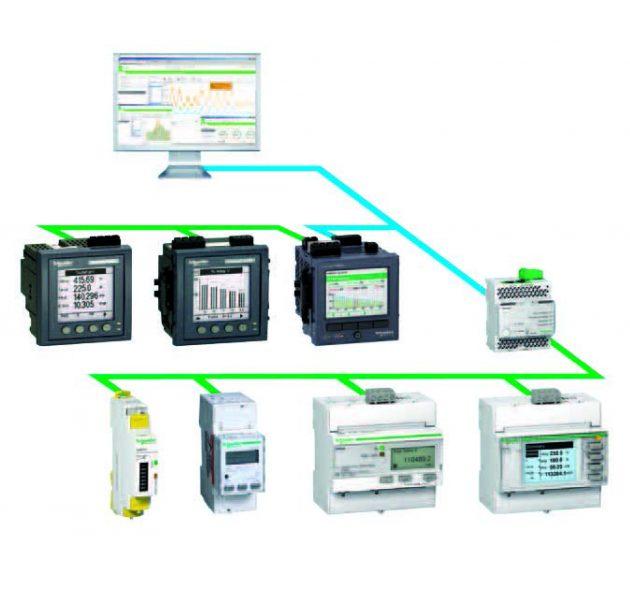 Energiemesstechnik & -monitoring für Neu- und Bestandsanlagen