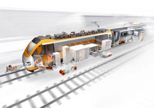 Die Grafik zeigt, in welchen Bereichen der Schienenfahrzeuge Kabel zum Einsatz kommen. (Bild: U.I. Lapp GmbH)