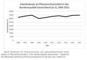 (Bild: RWI- Leibniz-Institut f?r Wirtschaftsforschung eV)