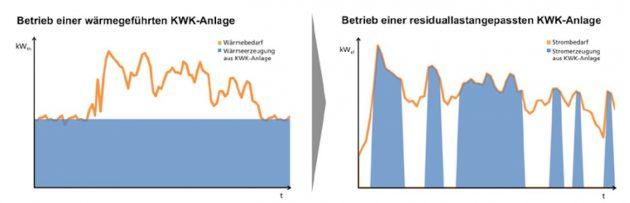 (Bild: Fraunhofer-Institut f. Arbeitswirtschaft)