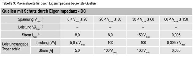(Bilder: Block Transformatoren-Elektronik GmbH)