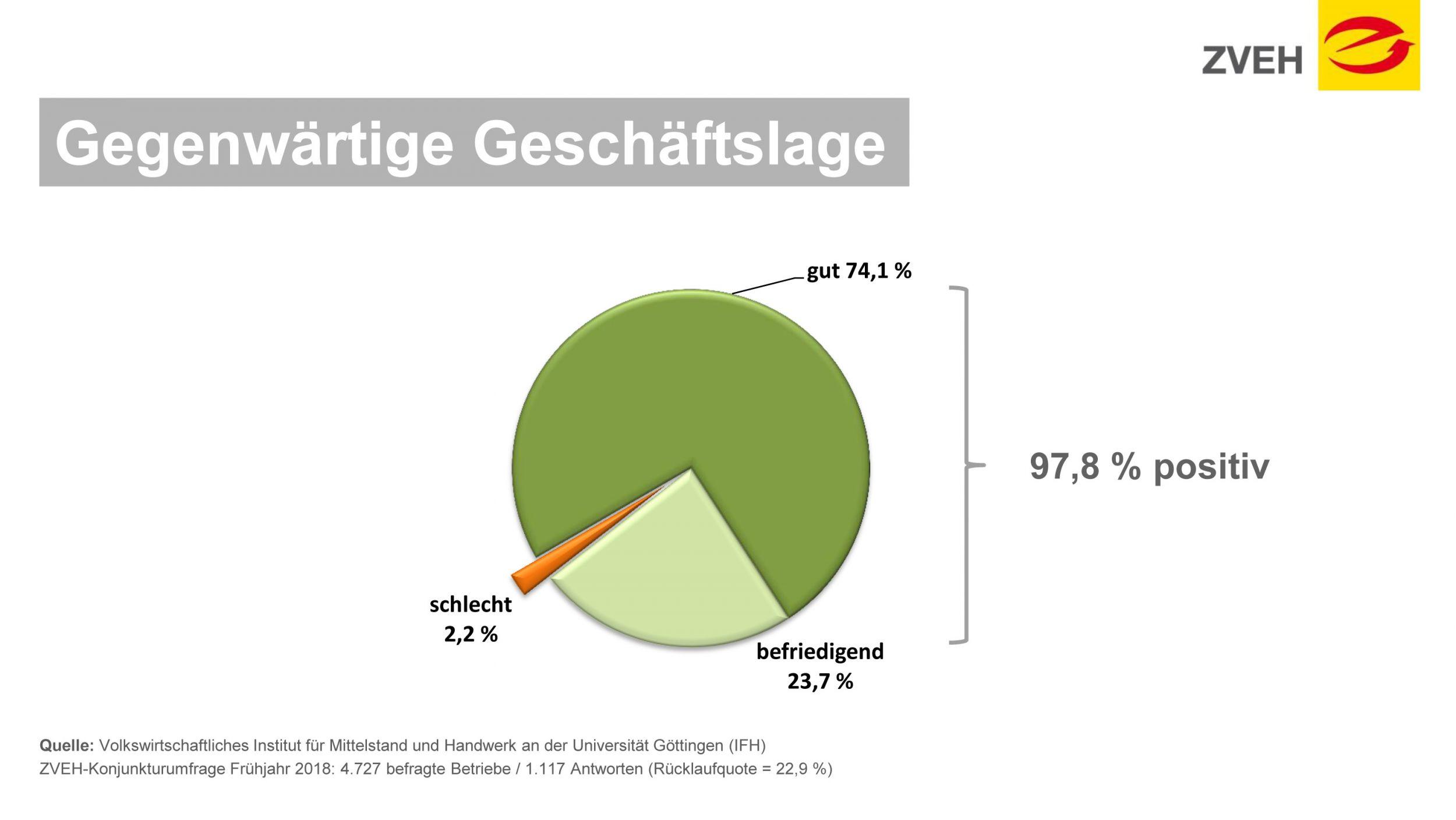 Ausgezeichnet Lieferanten Rechnungsverwaltung Fortsetzen Galerie ...