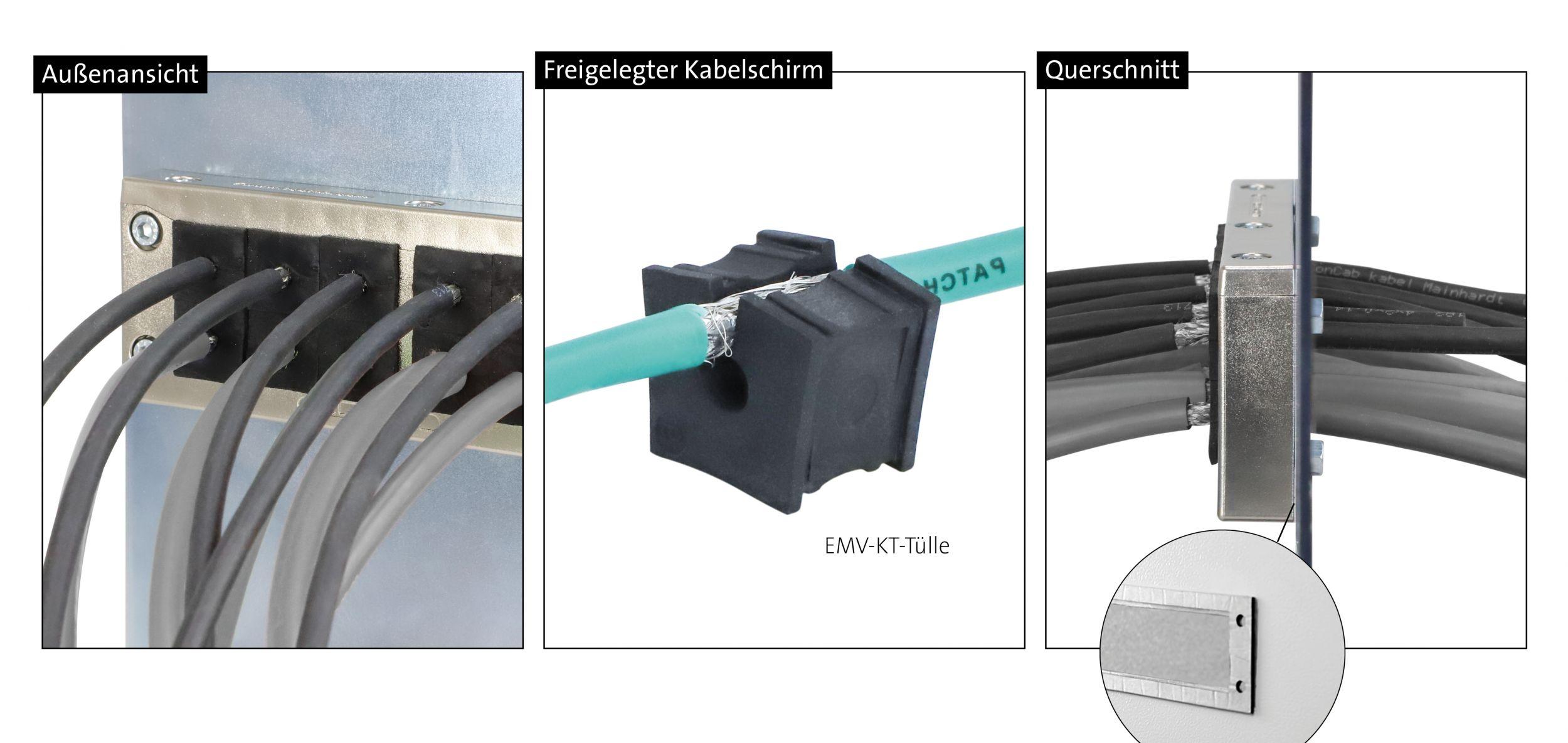 Alternative zur EMV-Kabelverschraubung