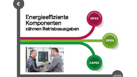 CapEx und OpEx unter Strom