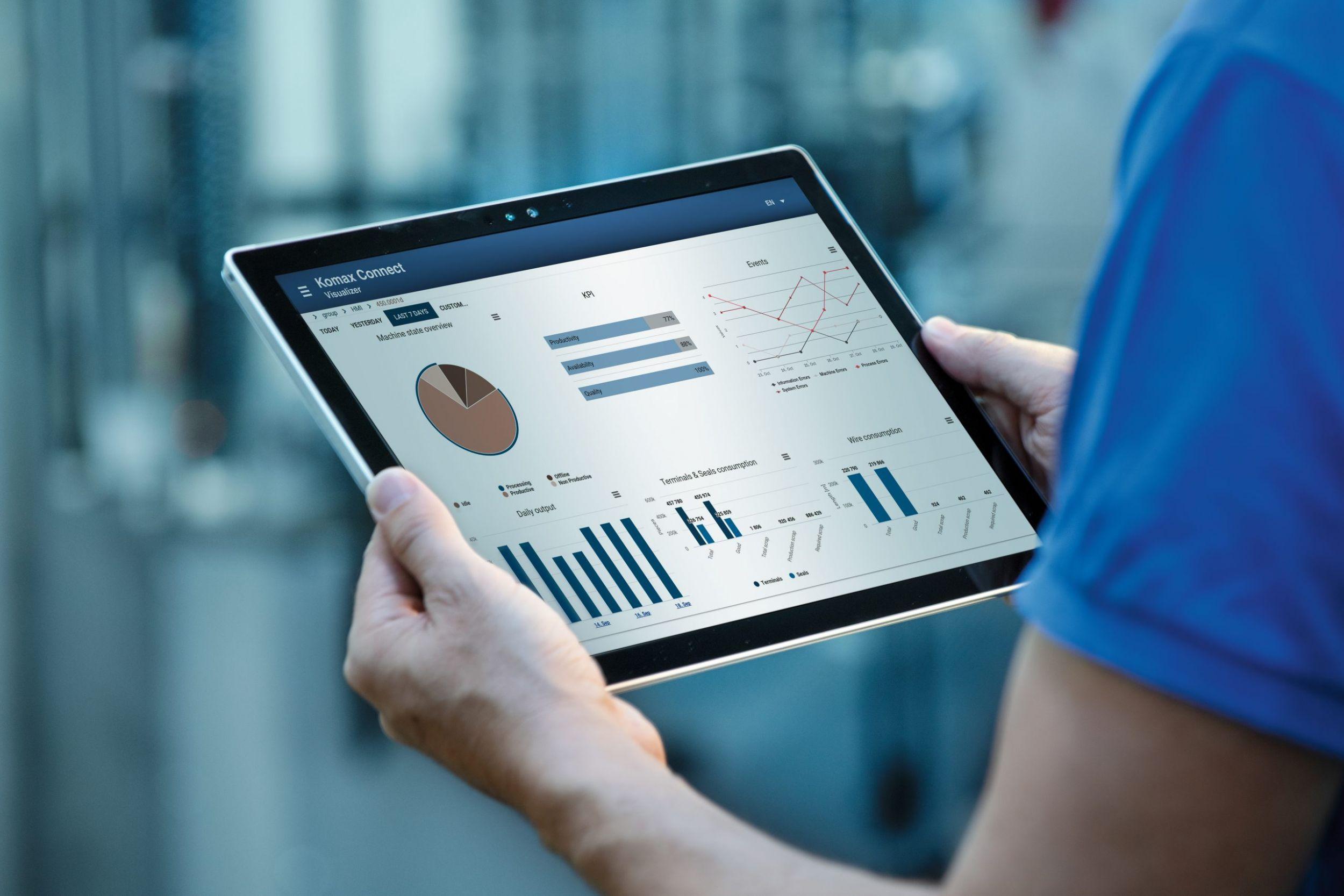 Produktivitäts- und Qualitätssteigerung