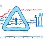 VDE-FNN-Studie: Bestandsnetze auch bei höheren Spannungen sicher betreiben