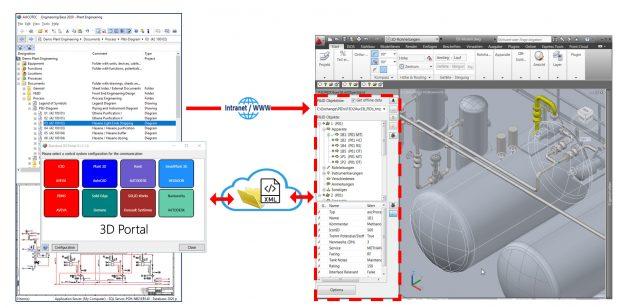 Aucotecs neues 3D-Portal vereinfacht die Verbindung von 2D- zu 3D-Engineering. (Bild: Aucotec AG)