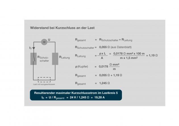 Kreiswiderstand und max. Kurzschlussstrom bei Kurzschluss an einer Last (Bild: E-T-A Elektrotechnische Apparate GmbH)