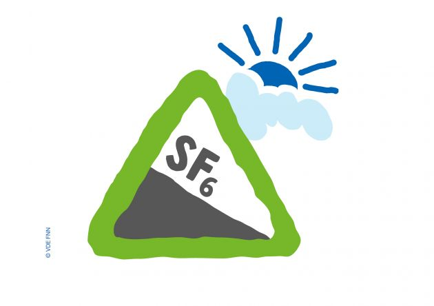 VDE FNN forciert den klimaschonenden Stromtransport und empfiehlt einen differenzierten Übergang zu SF6-freien Technologien in elektrischen Betriebsmitteln