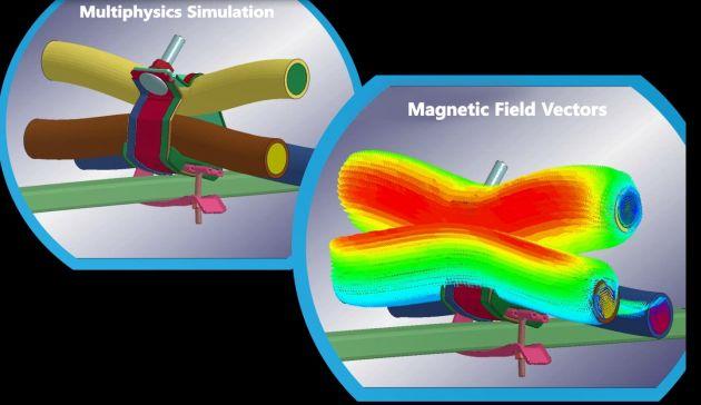 Die Simulation verdeutlicht die Kräfteentwicklung bei einem Kurzschluss. Panduit liefert geeignete Kabelschellen-Lösungen und bereitet auf die Prüfung gemäß IEC61914:2015 vor.