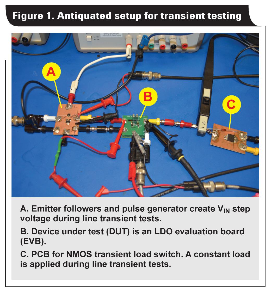 Transienten-Prüfplattformen und Automatisierungstechniken für LDOs und Abwärtswandler