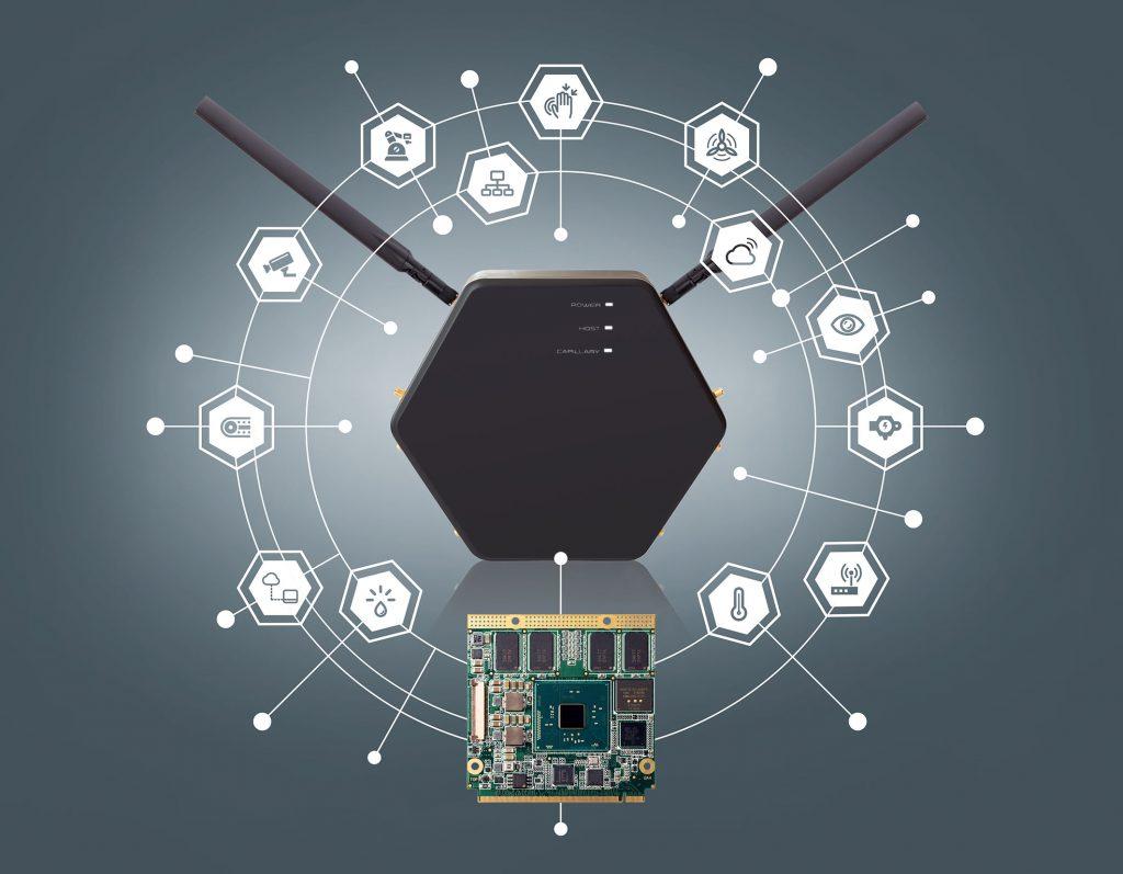 IoT-Gateway-System für den schnellen Einsatz im Feld