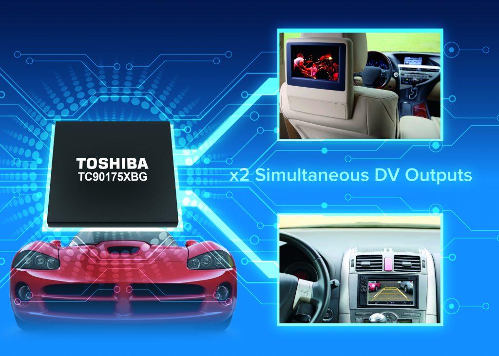 Video-Bridge-Prozessor für hochauflösende Automotive-Panels