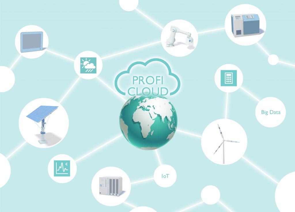 Automatisierungsgeräte in die Cloud bringen