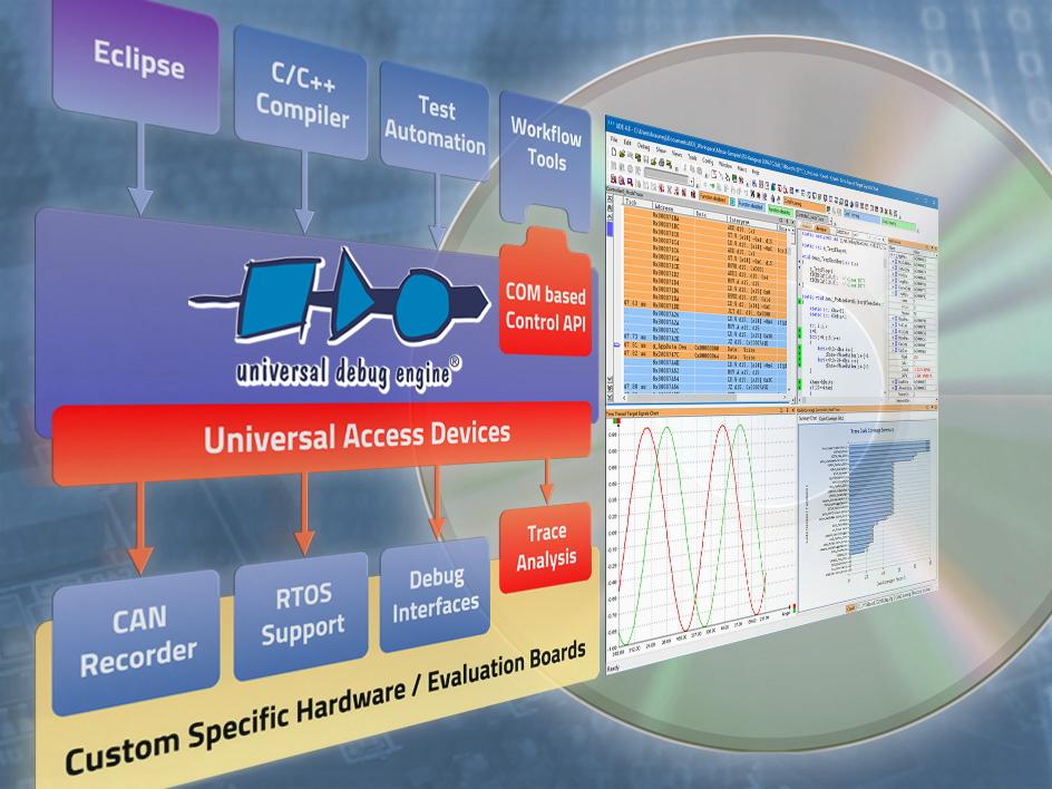 PLS' UDE 4.8 vereinfacht neben der Trace-Auswertung die Beurteilung des Laufzeitverhaltens von eingebetteten Systemen