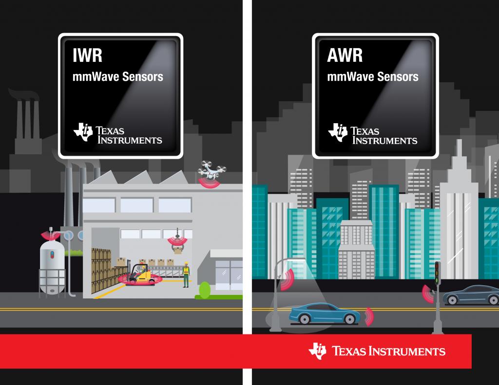 CMOS-Sensoren für Automotive-Radar-, Industrie- und Infrastruktur-Anwendungen