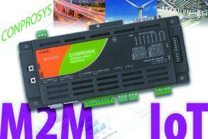 M2M Gateway PLC Lösung zur Datenerfassung und Mess-und Steuerungstechnik