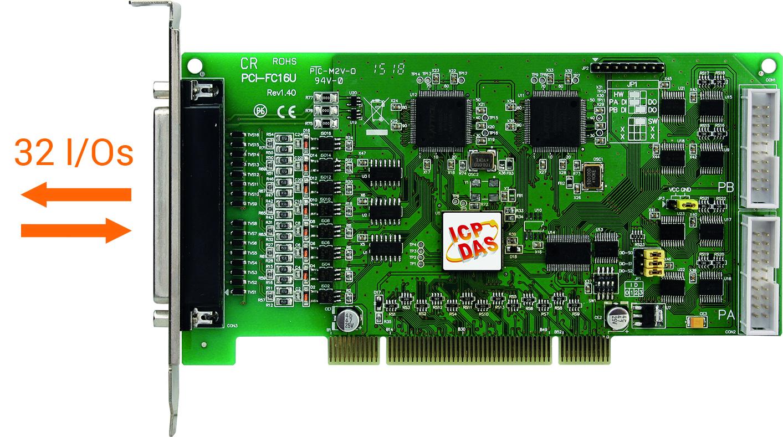 Digitale I/Os auf PCI nachrüsten