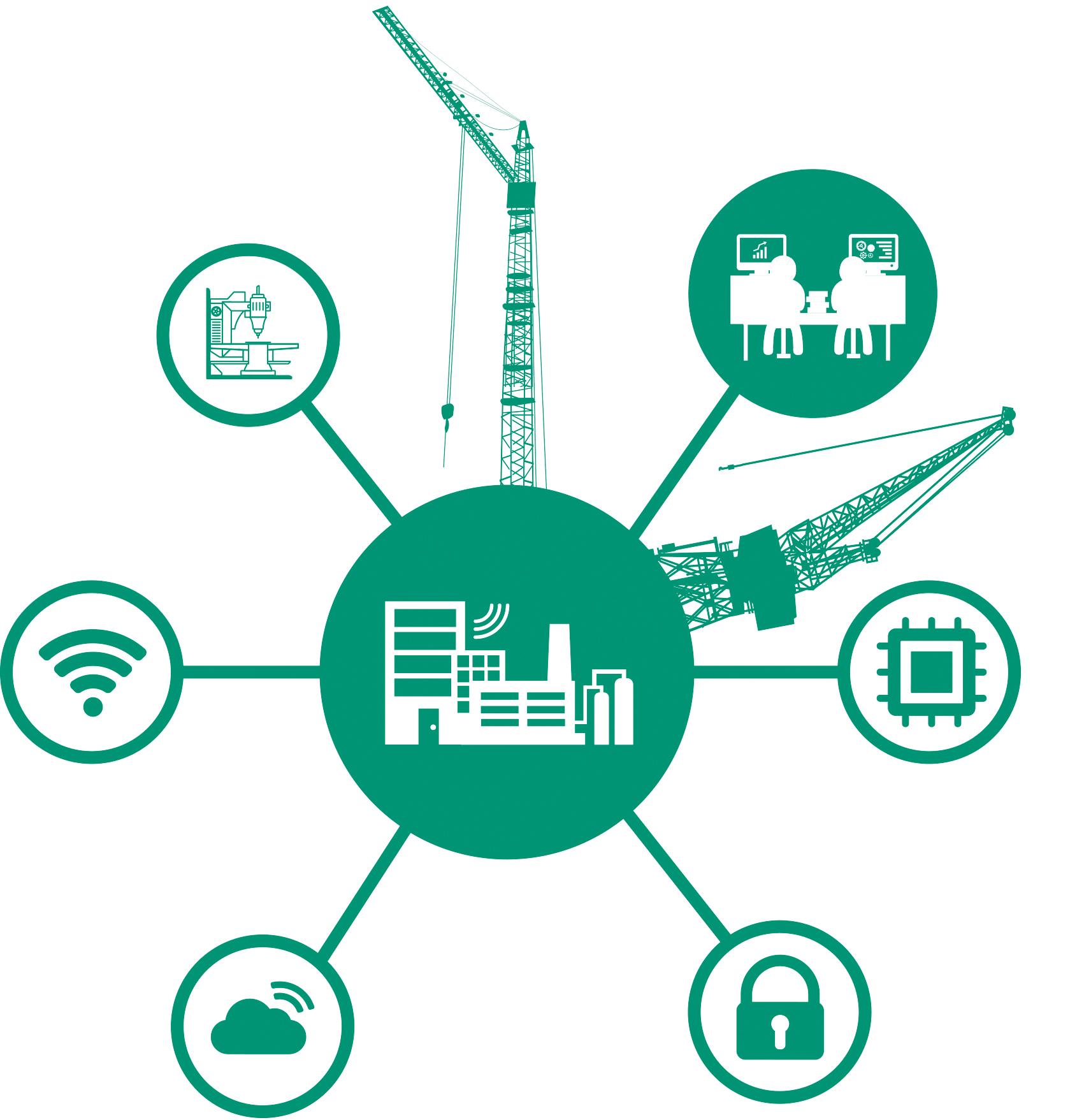Fraunhofer ESK unterstützt KMU beim Einstieg in Industrie 4.0